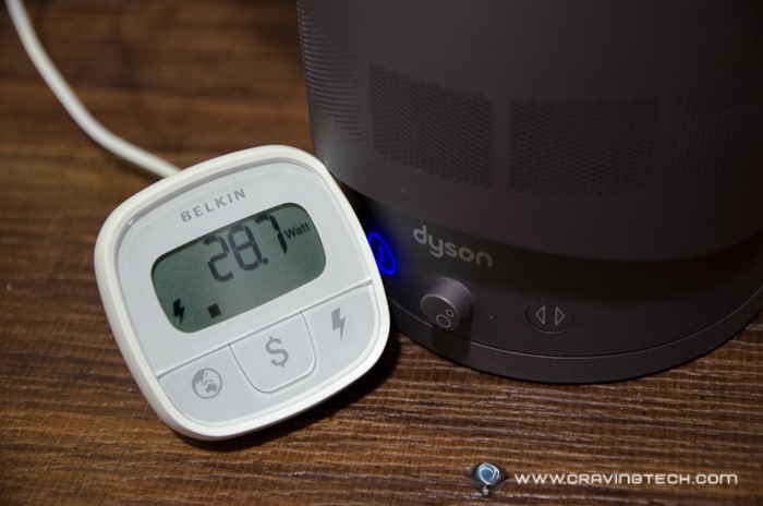 Dyson Air Multiplier power consumption Watts