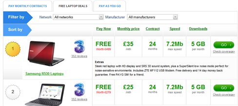 Broadband with free laptop deals