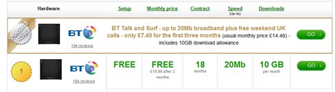 Broadband with phone deals