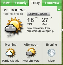 Melbourne Whole Day Weather Forecast