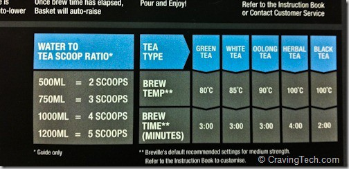 Breville Tea Maker Review - guide