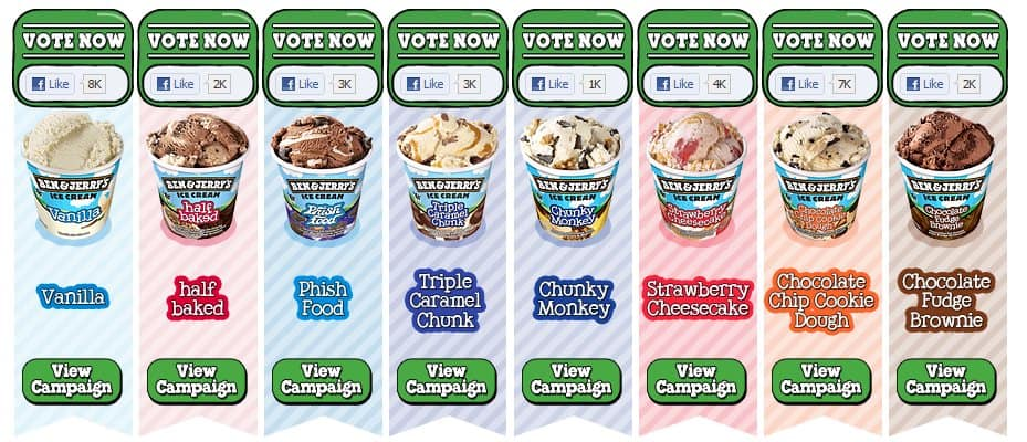 ben jerrys a period Ben & jerry's free cone day is tuesday, april 10 from noon to 8 pm all customers get as much free ice cream as they want.