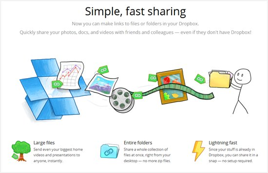 Dropbox easy share