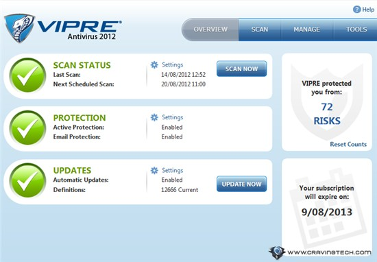 VIPRE antivirus dashboard