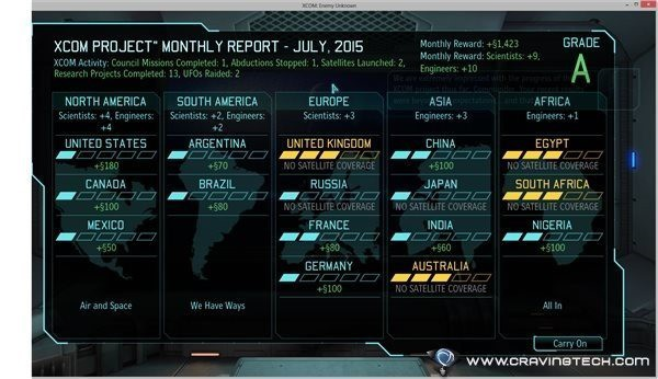 XCOM Monthly report