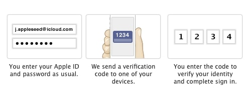 Apple 2 steps verification