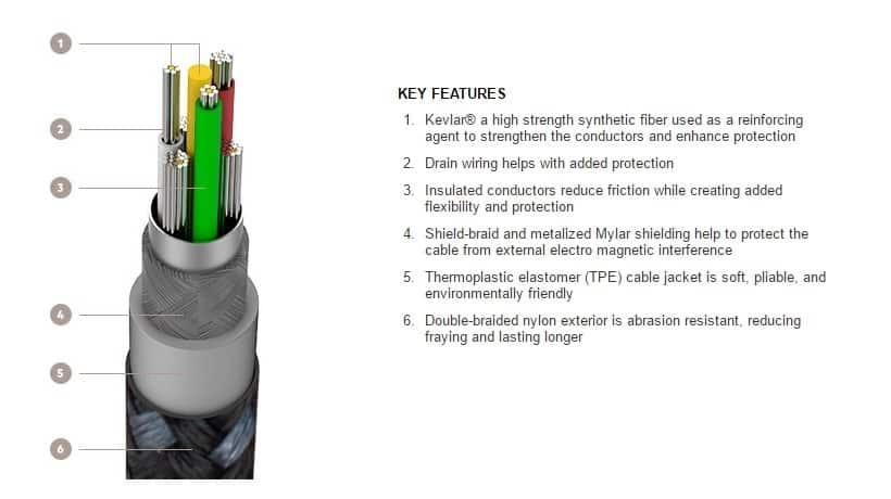 Kevlar Lightning Cable