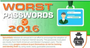 Top worst passwords 2016