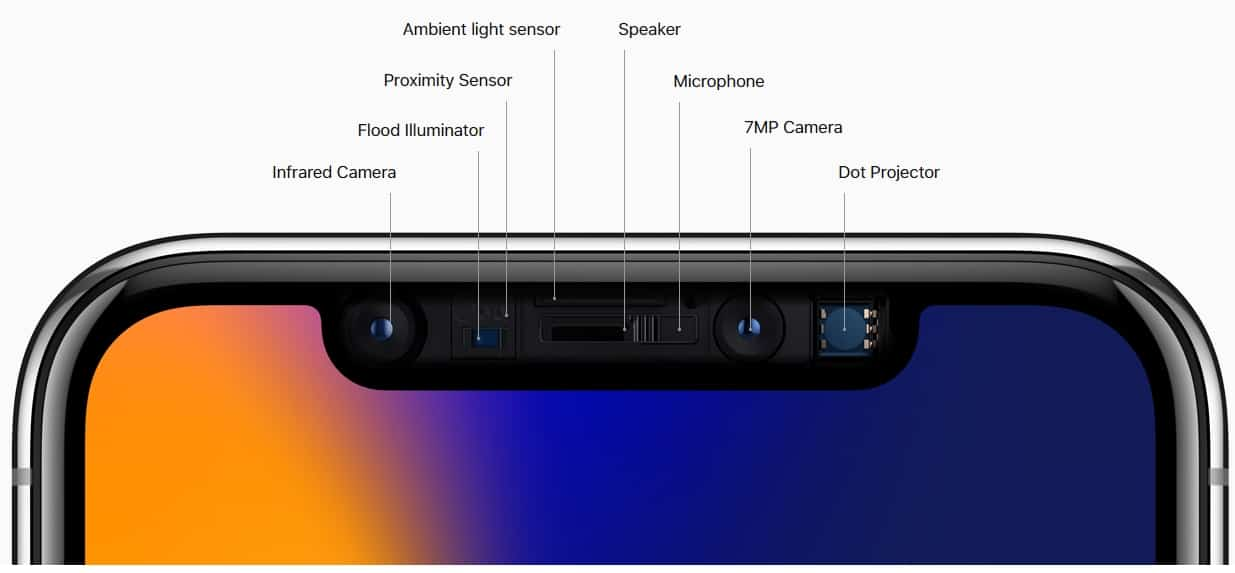 iPhone X front technologies