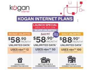 Kogan is offering less than $2 a day unlimited, 50Mbps nbn™ plan until June 2018