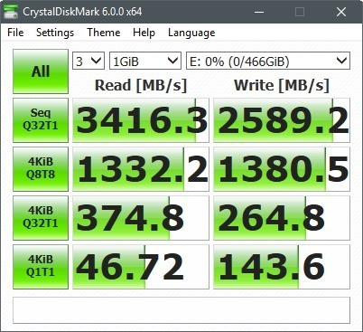 WD Black NVME Benchmark