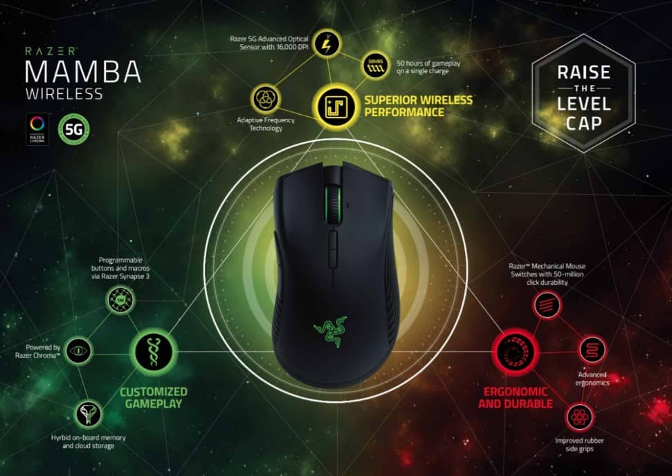 Razer Mamba Wireless Chart