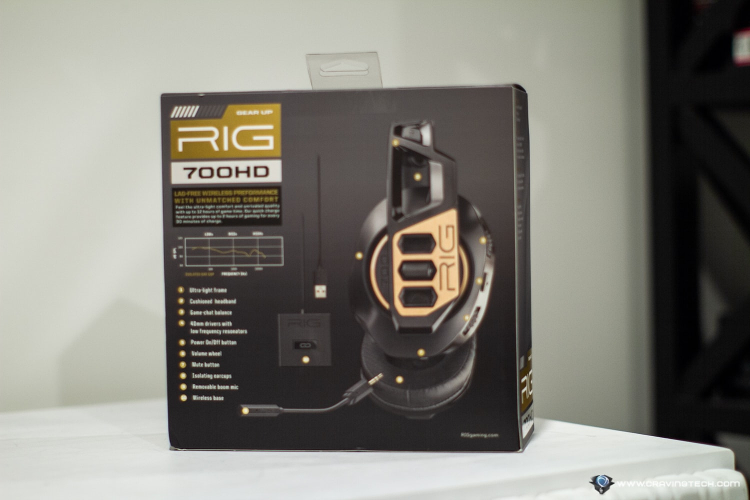 RIG 700HD Gaming Headset Unboxing